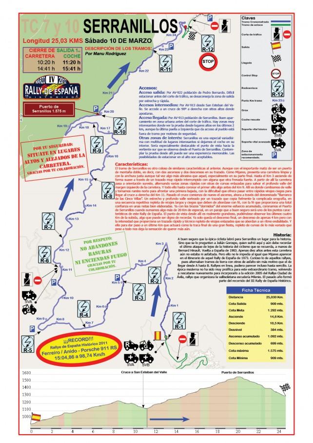 IV Rally de España de coches históricos
