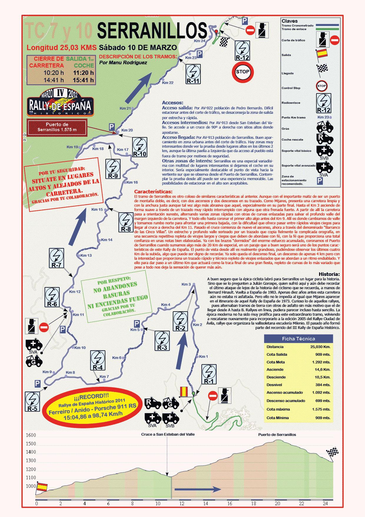 TC 7 y 10 Serranillos - Rally España Coches Históricos 2012