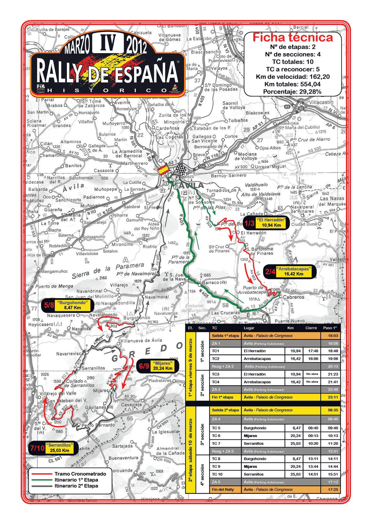 Mapa General Rally España Coches Históricos 2012