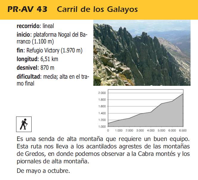 Ruta Los Galayos
