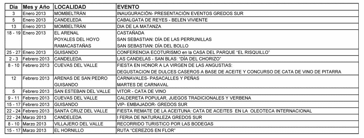 Calendario Eventos Gredos Sur - 1º Trimestre 2013