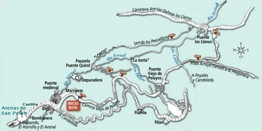 Ruta de Los Pescadores - Arenas de San Pedro