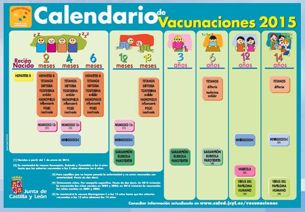 Campaña de Vacunación contra la Tosferina en Castilla y León - TiétarTeVe