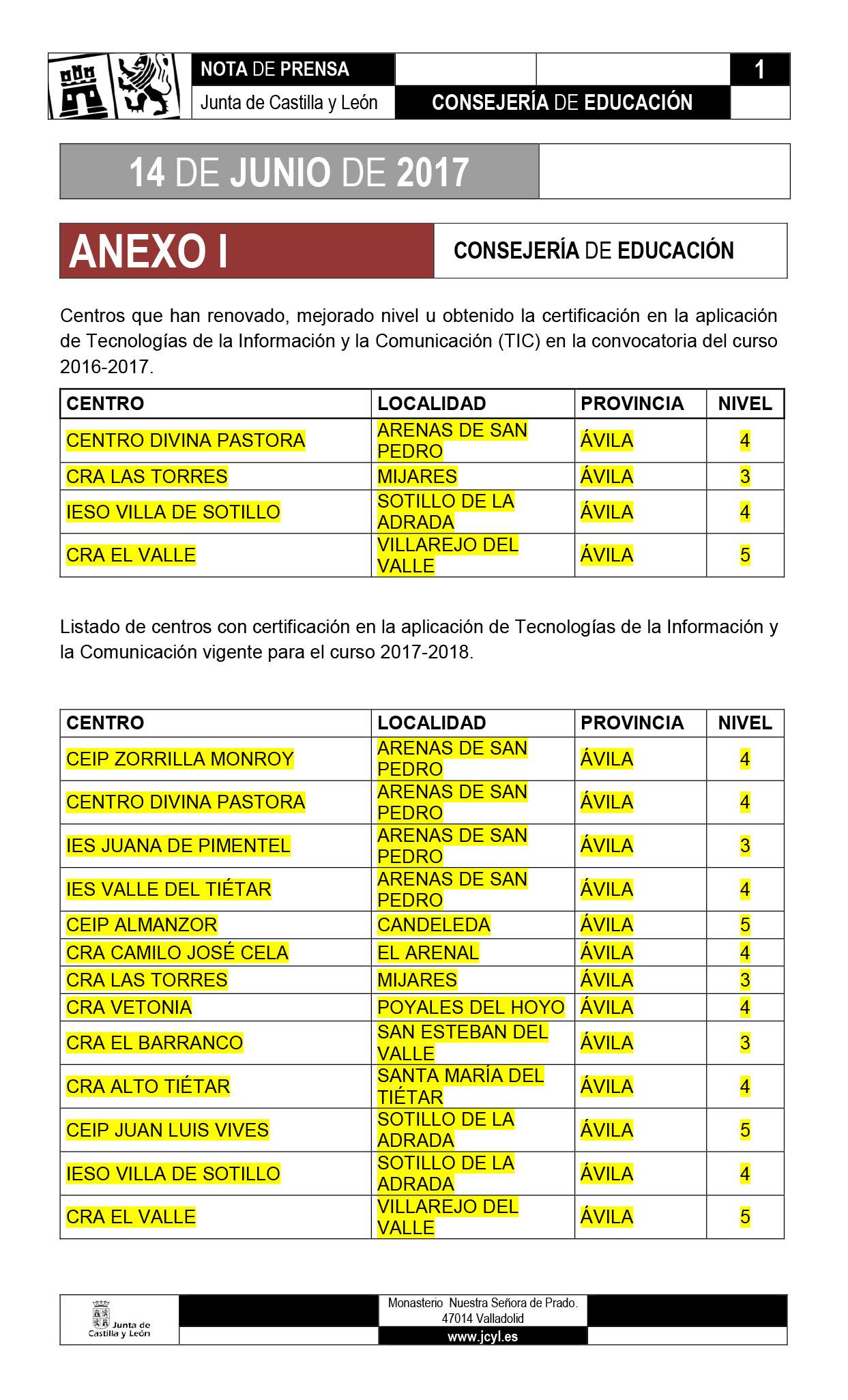 Certificacion TIC JCyL Valle del Tiétar - TiétarTeVe