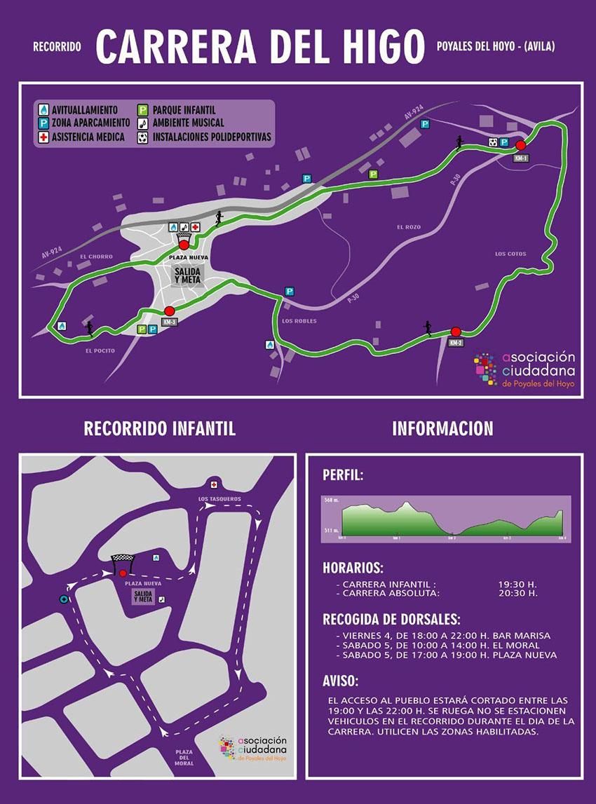 II Carrera del Higo - Circuito - Poyales del Hoyo - TiétarTeVe