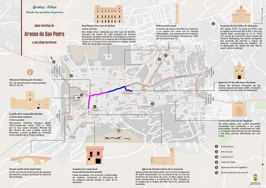 Itinerario Procesión del Encuentro - Arenas de San Pedro - TiétarTeVe