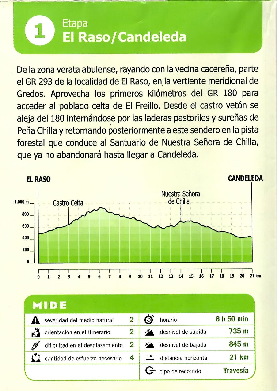 GR293- A Vueltas Con Gredos (Etapa 1) - TiétarTeVe
