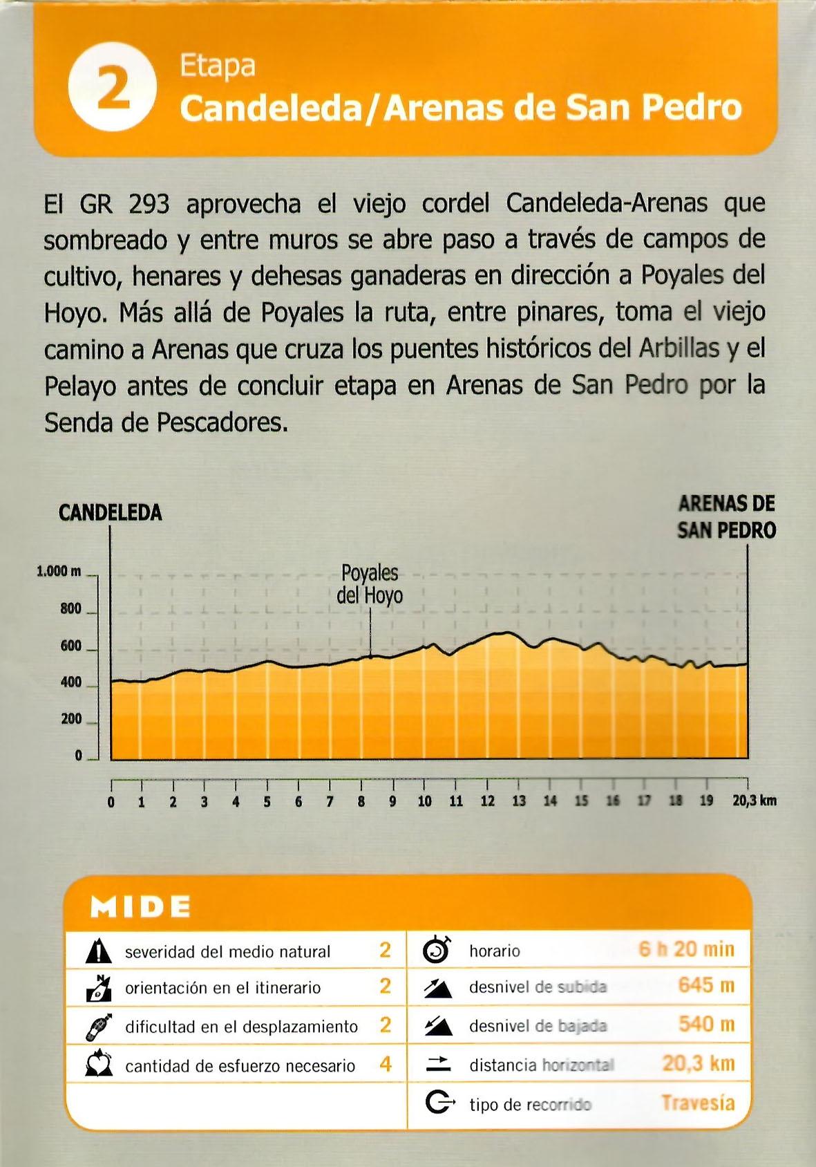 GR293- A Vueltas Con Gredos (Etapa 2) - TiétarTeVe