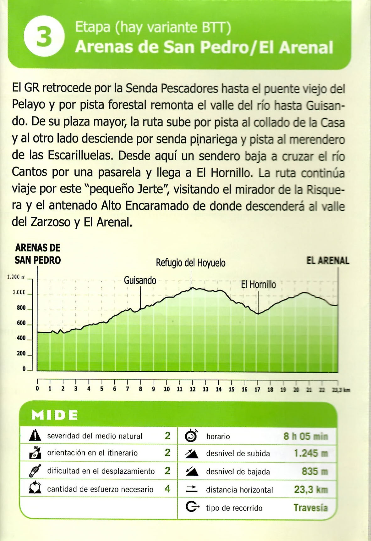 GR293- A Vueltas Con Gredos (Etapa 3) - TiétarTeVe
