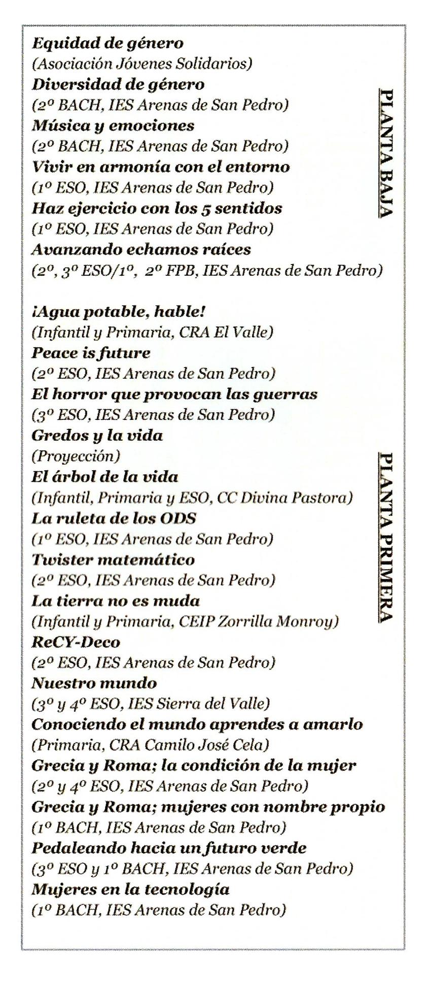 Exposiciones Perspectivas desde el Palacio: Un Mundo Sostenible - Arenas de San Pedro - TiétarTeVe
