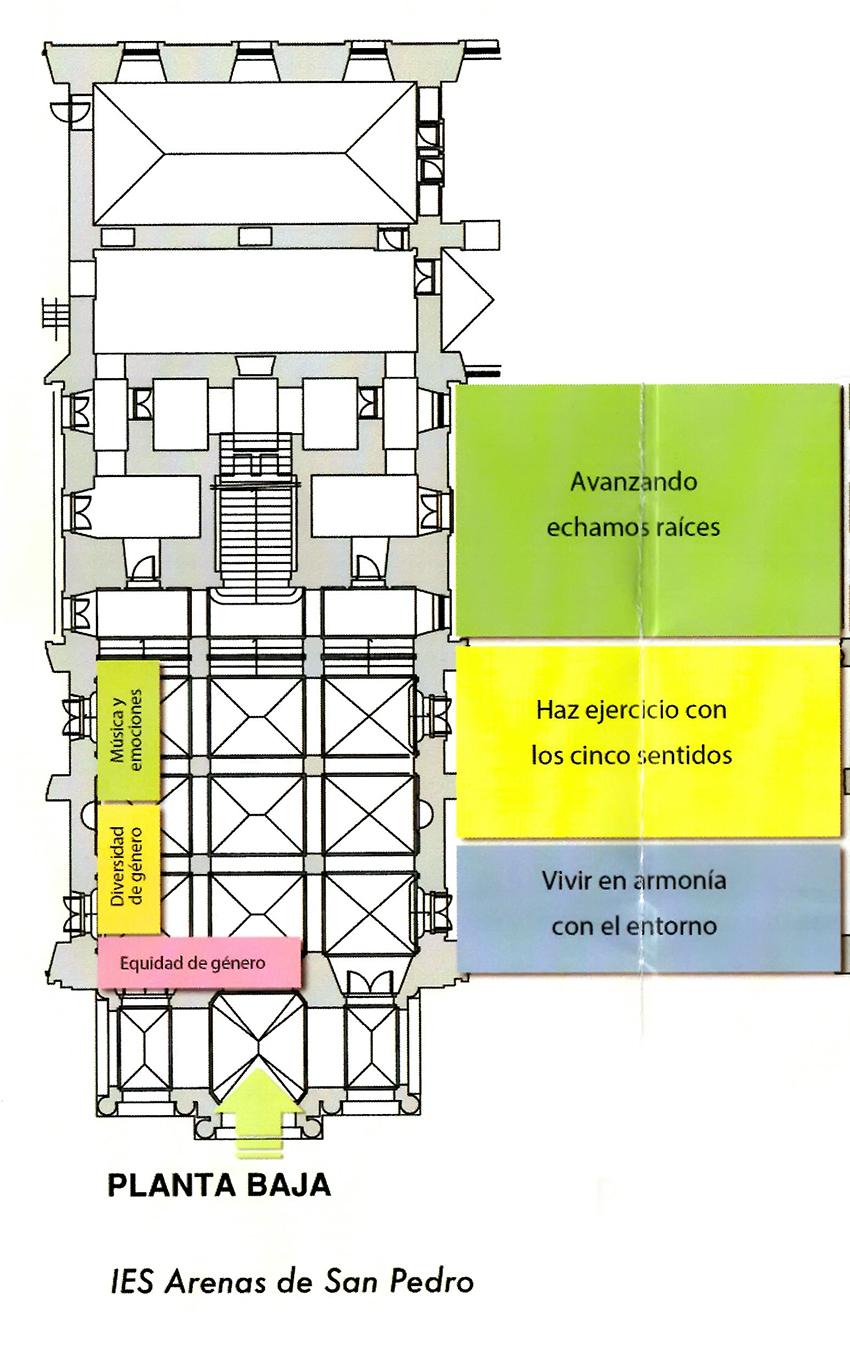 Plano Planta Baja - Perspectivas desde el Palacio: Un Mundo Sostenible - Arenas de San Pedro - TiétarTeVe