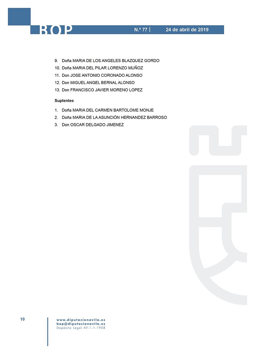 Elecciones Municipales 2019 - Arenas de San Pedro - BOPA 24-04-2019 - TiétarTeVe