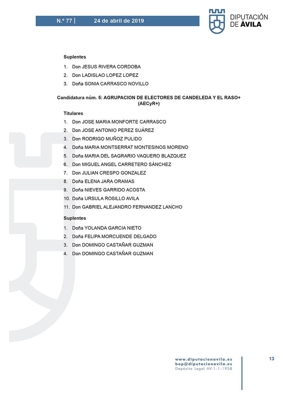 Elecciones Municipales 2019 - Candeleda - BOPA 24-04-2019 - TiétarTeVe