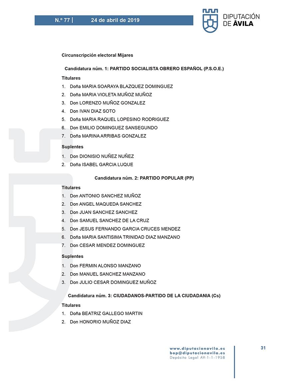 Elecciones Municipales 2019 - Mijares - BOPA 24-04-2019 - TiétarTeVe