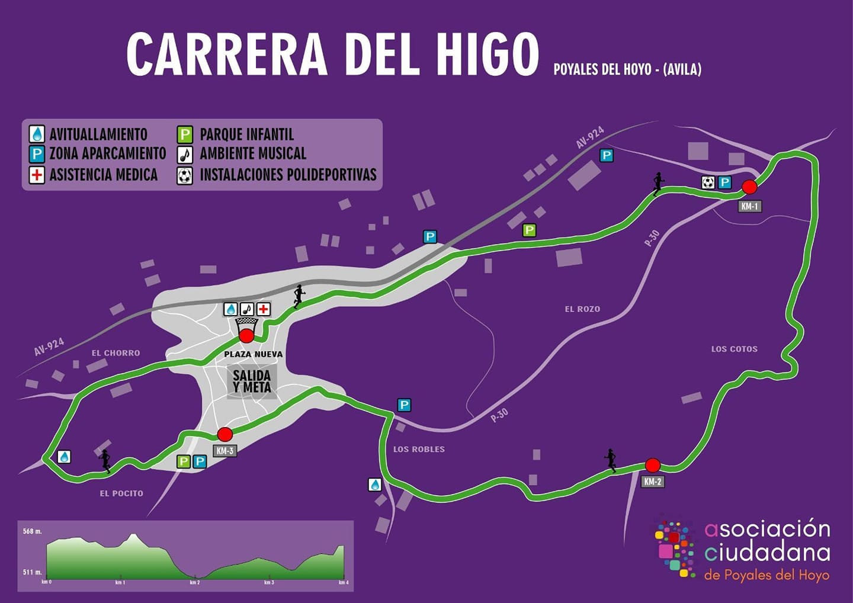 Carrera del Higo - Poyales del Hoyo - TiétarTeVe