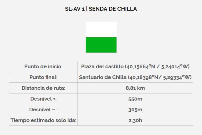 SL-AV1 Senda de Chilla - Candeleda - TiétarTeVe