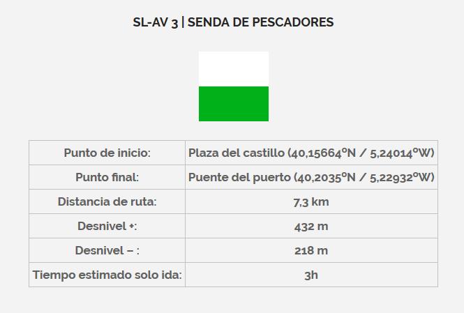 SL-AV3 Senda de Pescadores - Candeleda - TiétarTeVe