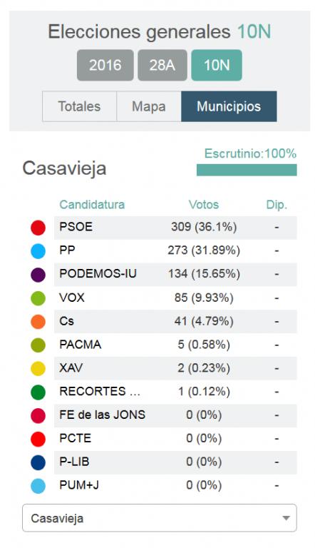 Casavieja