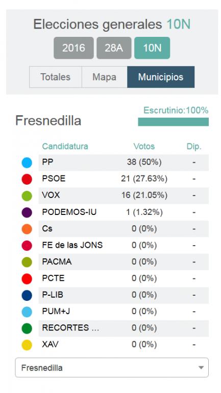 Fresnedilla
