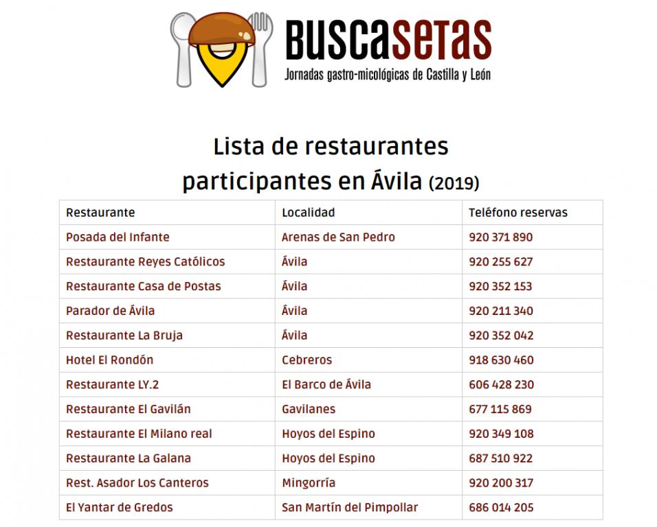 Participantes XVIII Buscasetas 2019 - TiétarTeVe