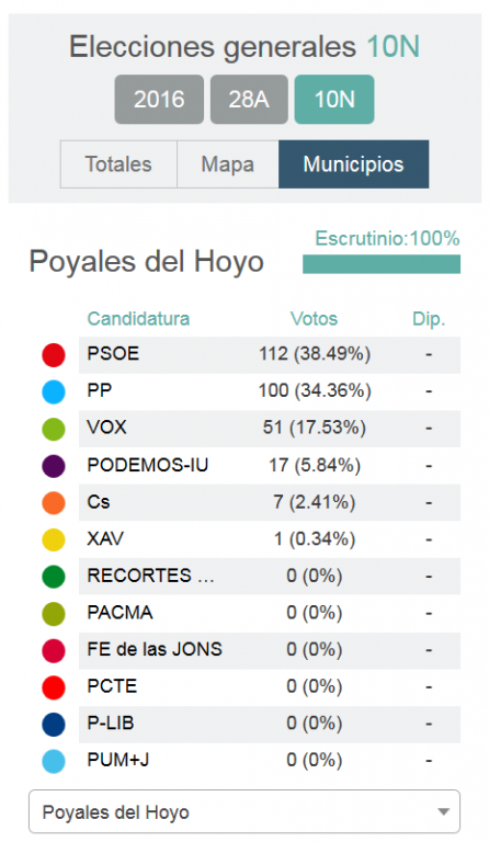 Poyales del Hoyo