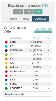 Santa Cruz del Valle