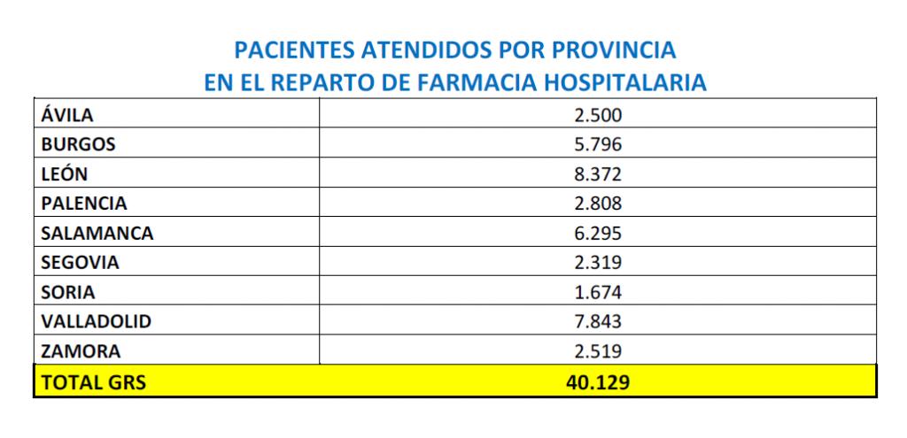 2020-03-23 Pacientes Atencion hospitalaria - TiétarTeVe
