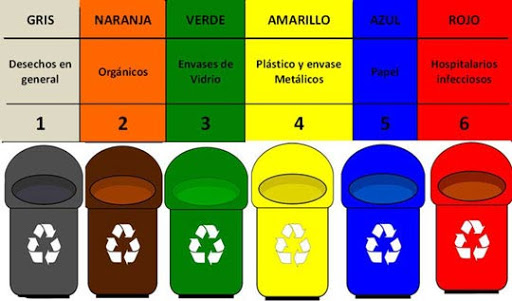 Contenedores reciclaje - TiétarTeVe