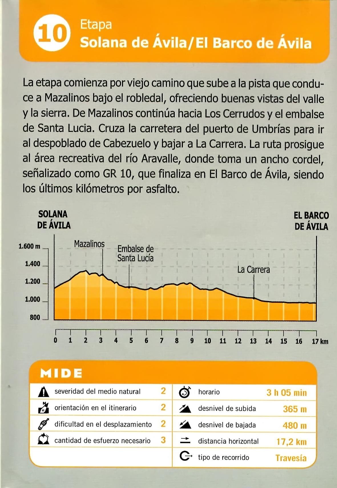 GR-293 - A Vueltas Con Gredos (Etapa 10) - TiétarTeVe