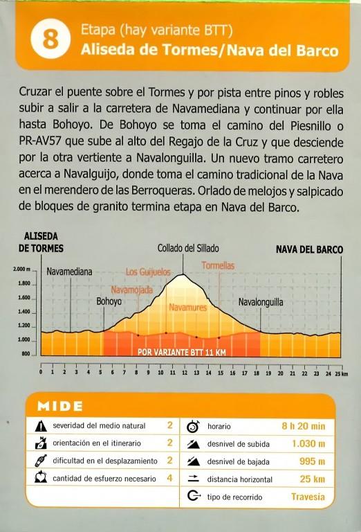 GR 293 - A Vueltas Con Gredos (Etapa 8) - TiétarTeVe
