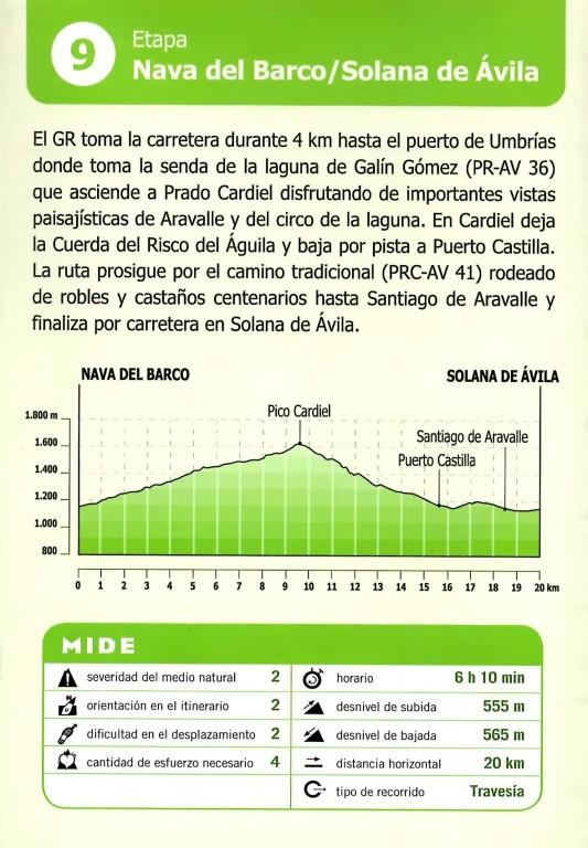GR-293 - A Vueltas Con Gredos (Etapa 9) - TiétarTeVe