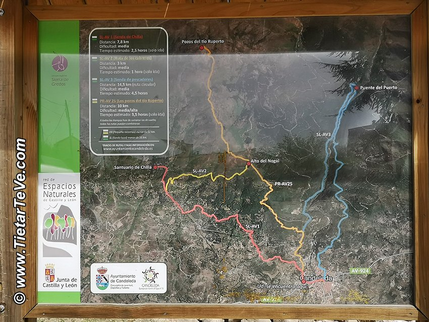 Cartel con las rutas SL-AV1 (Senda de Chilla), SL-AV2 (Ruta de los Cabreros), SL-AV3 (Senda de Pescadores) y PR-AV-25 (Los Pozos del Tío Ruperto). Candeleda