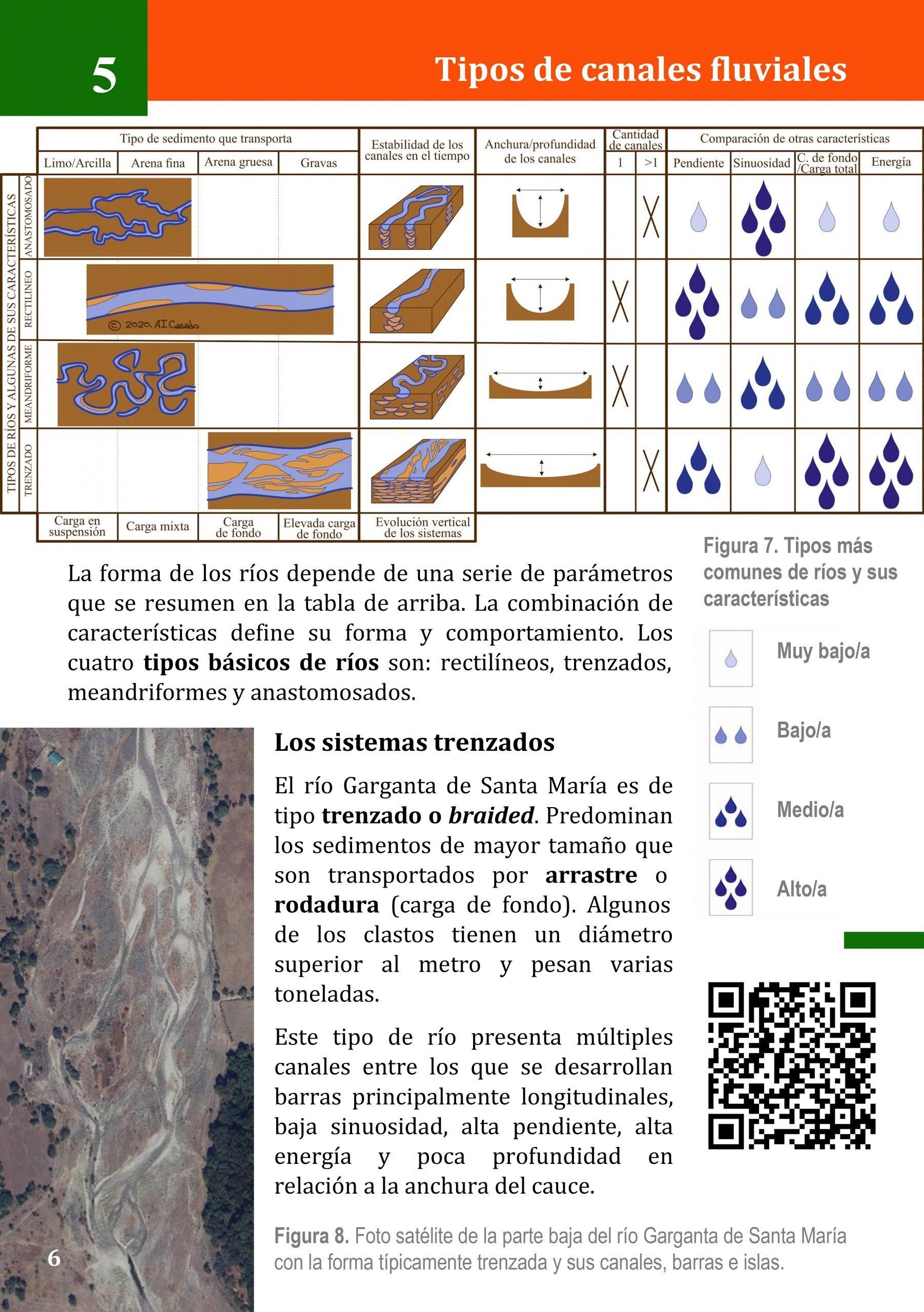 Geolodía 2021 - La montaña vaciada - Candeleda