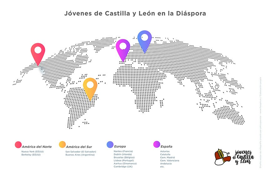 Jóvenes de Castilla y León en la Diáspora
