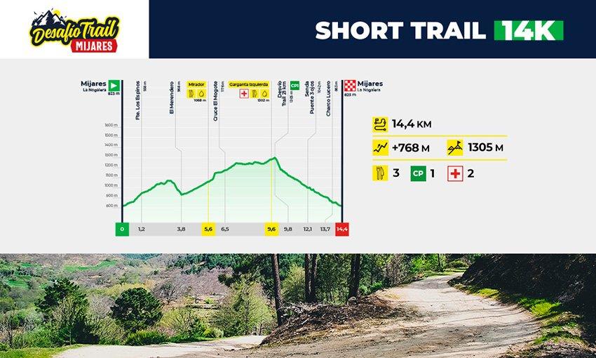 Desafío Trail Mijares - Short Trail 14K