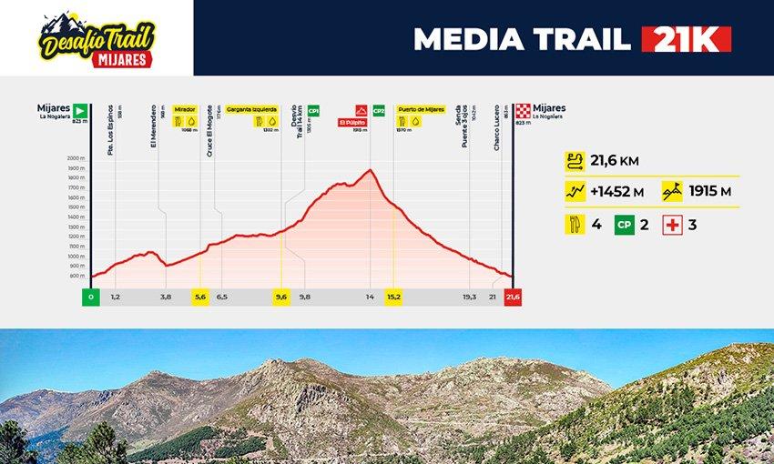 Desafío Trail Mijares - Media Trail 21K